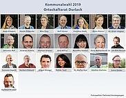 Neu gewählter Ortschaftsrat Durlach. Fotos: pm