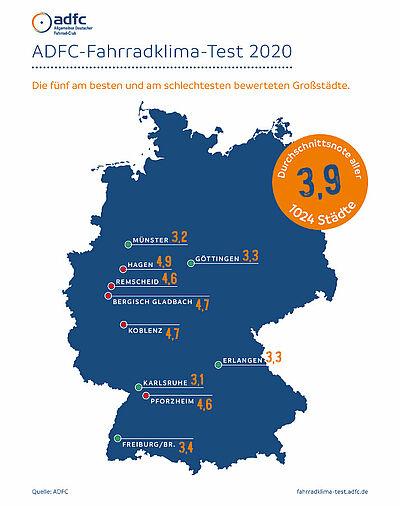 Deutschlandkarte des ADFC-Fahrradklima-Tests 2020. Grafik: ADFC