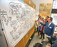 """Die Ergebnisse des Workshops """"Moderne Verwaltung"""" zeigt das Big Picture, das sich Bürgermeister Dr. Albert Käuflein (vorne) zusammen mit Teilnehmern ansieht. Foto: Stadt Karlsruhe"""